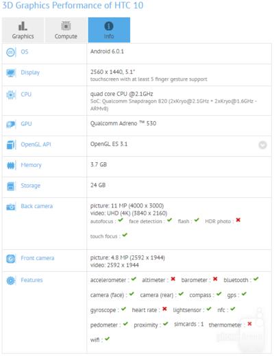 Новый тизер HTC 10 намекает на высокую производительность новинки - бенчмарк