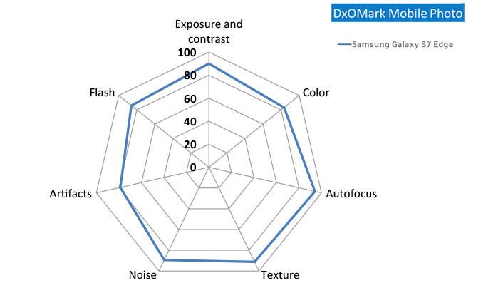 Тест камеры Samsung Galaxy S7 edge (2)