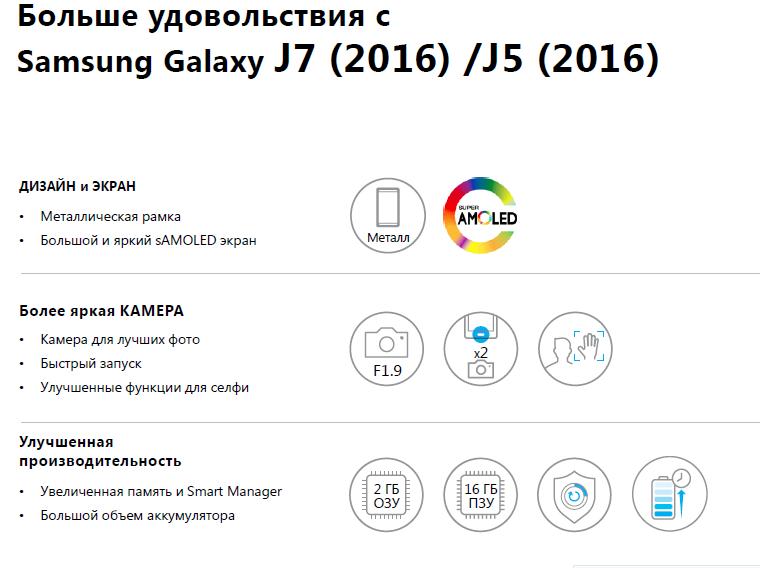 Больше удовольствия с Samsung Galaxy
