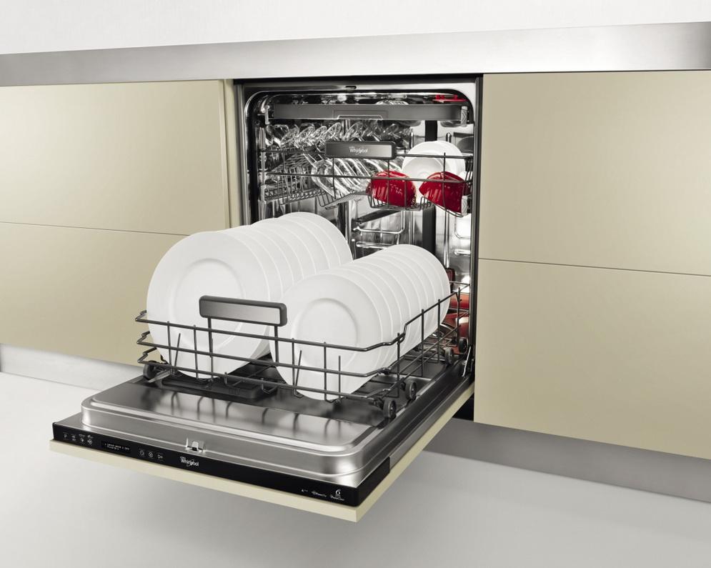 Посудомоечные машины-выбор