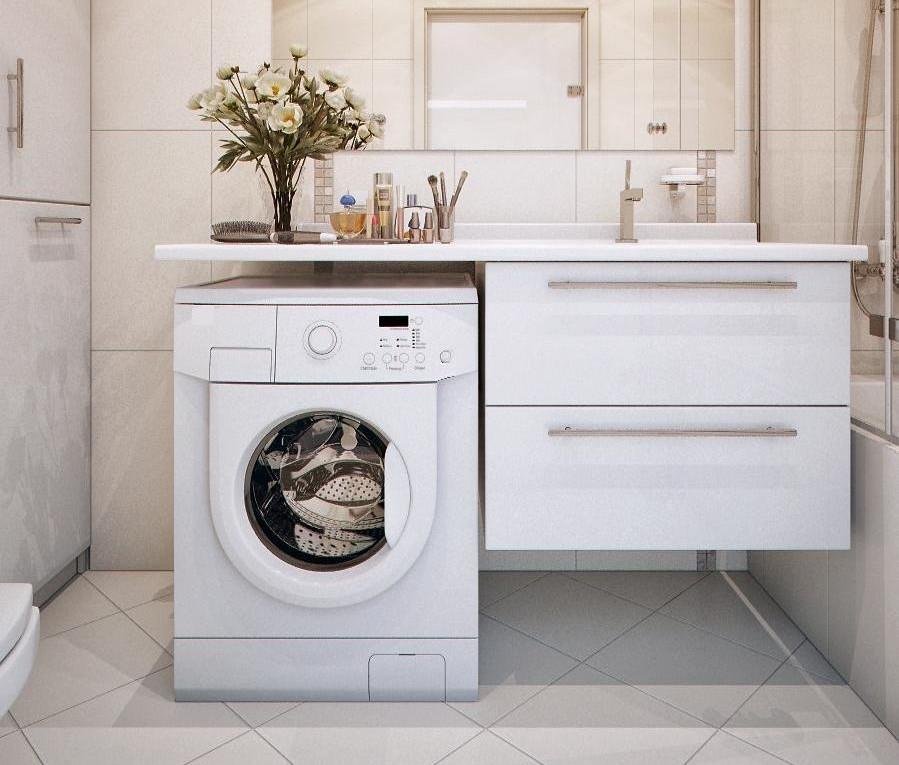 Выбор стиральной машинки-модель в интерьере
