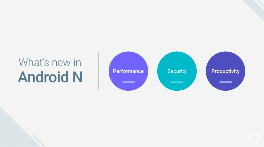 Android N-акценты