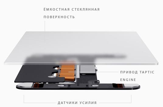 Обзор 12-дюймового MacBook (2016) - тачпад (2)