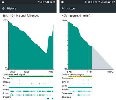 Обзор нового флагмана HTC 10 - батарея (2)