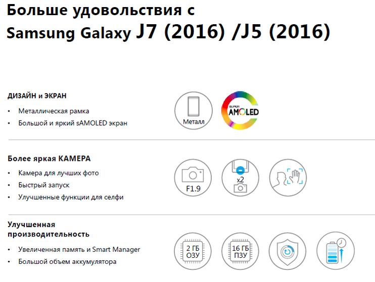 Samsung Galaxy J5 и Galaxy J7 (2016)-улучшения моделей