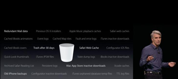 Apple WWDC 2016-macOS Sierra копирование данных на iCloud