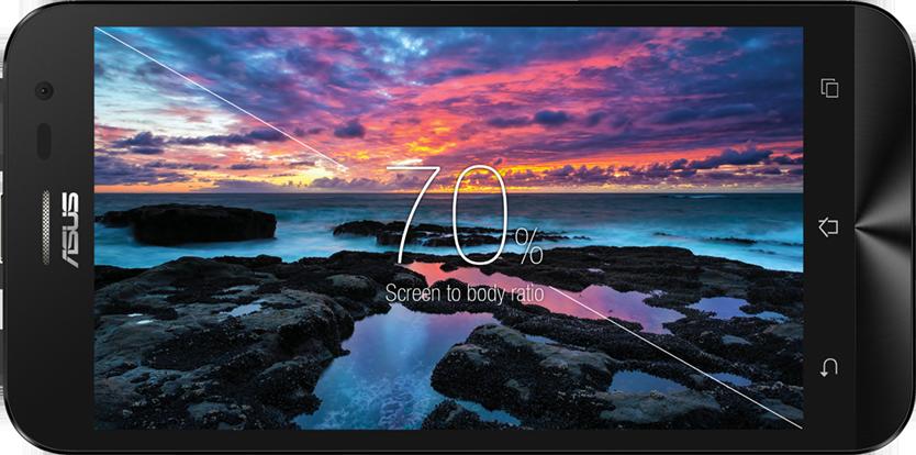 Asus Zenfone Laser-площадь экрана