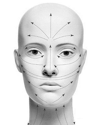 Массажные линии-на лице