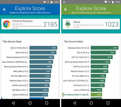 Motorola Moto G-тесты производительности скриншот 4+5