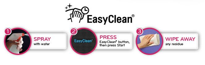 Разбираемся в брендах_микроволновые печи - easyclean