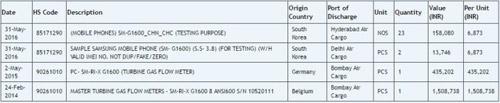 Samsung работает над раскладушкой Galaxy Folder 2 - таблица