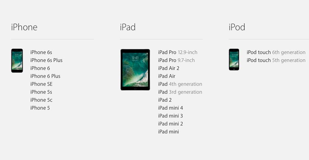 iOS 10-обновление