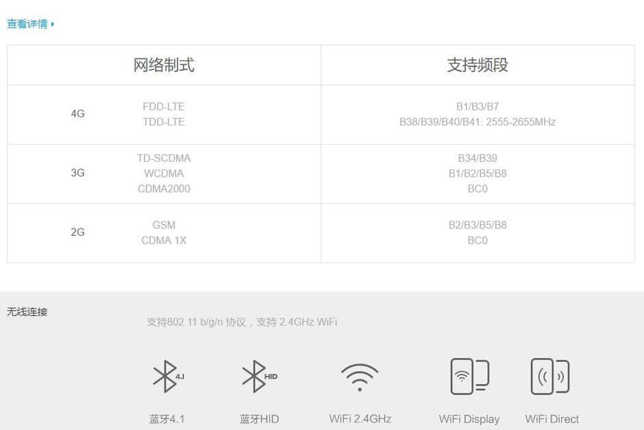 Смартфон для профессионалов. Xiaomi Redmi 3 Pro - Коммуникационные возможности