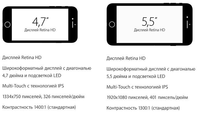 7-novovvedenijj-kotorykh-ne-dozhdalis-polzovateli-iphone-7-razreshenie