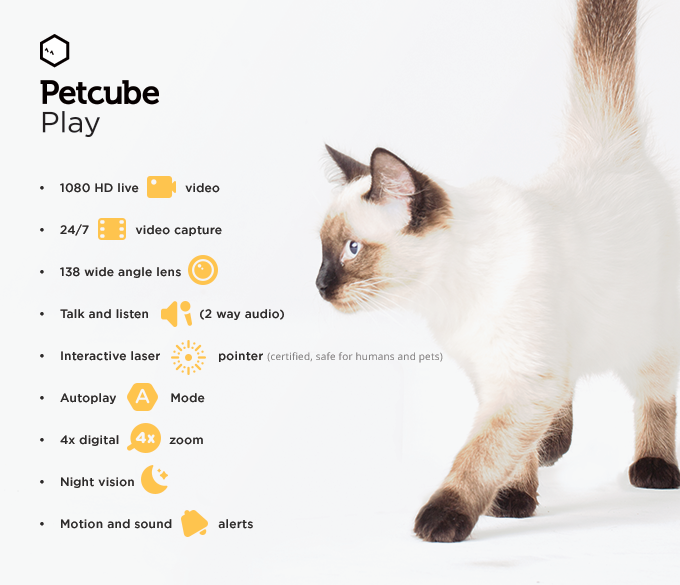 petcube-play-tekhnicheskie-specifikacii