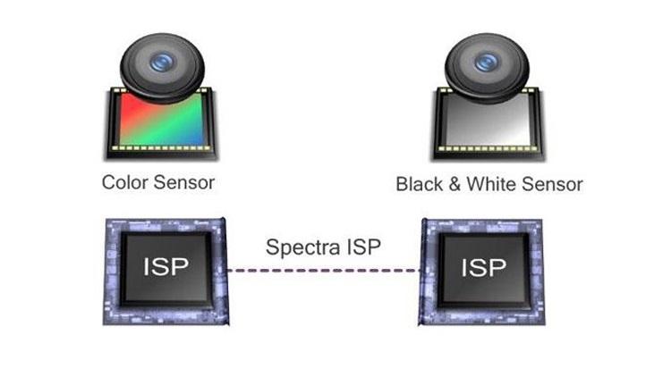 kompaniya-qualcomm-predstavila-tekhnologiyu-sdvoennojj-kamery-dlya-smartfonov-clear-sight-2