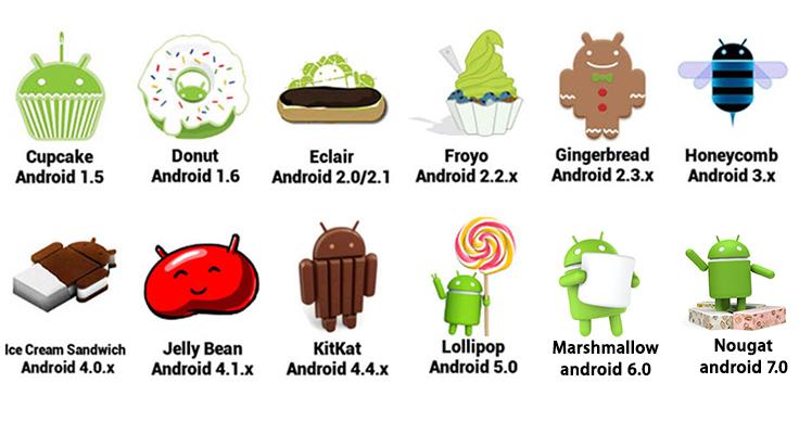 shlyakhi-numeraciyi-versijj-android