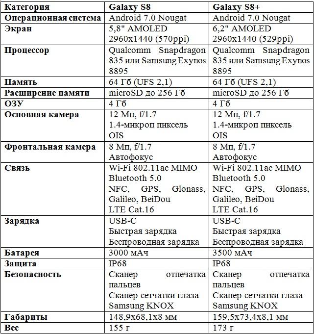 dlya-nachala-specifikacii