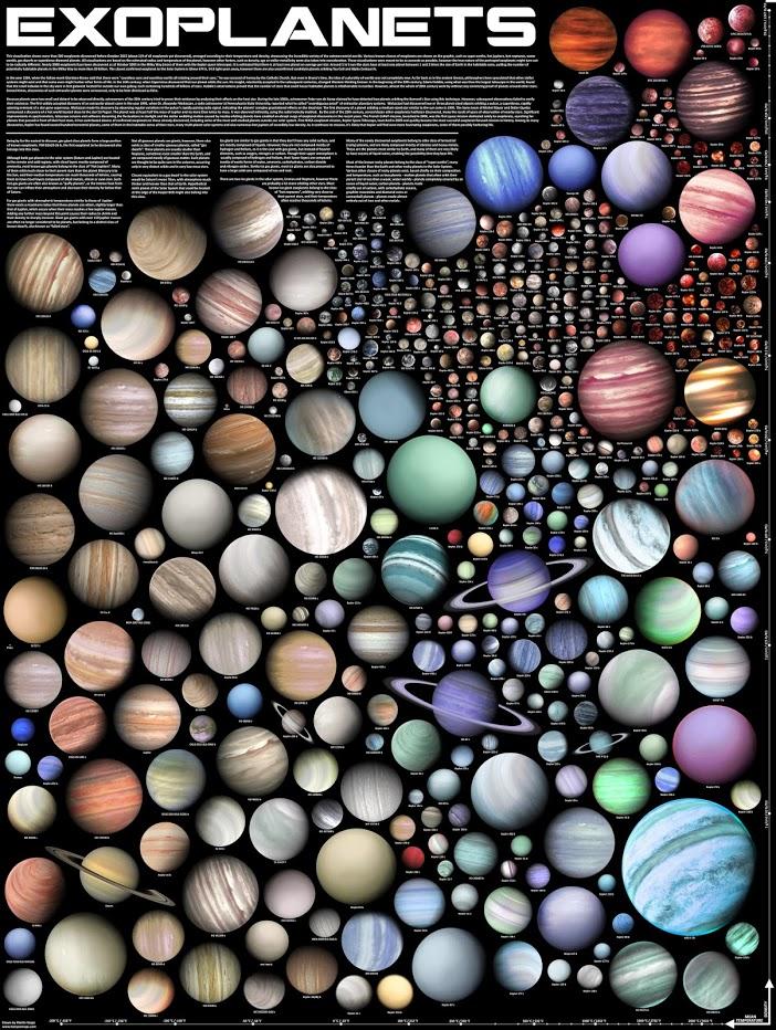 papka-foto-samye-udivitelnye-kosmicheskie-otkrytiya-za-vsyu-istoriyu-ehkzoplanety