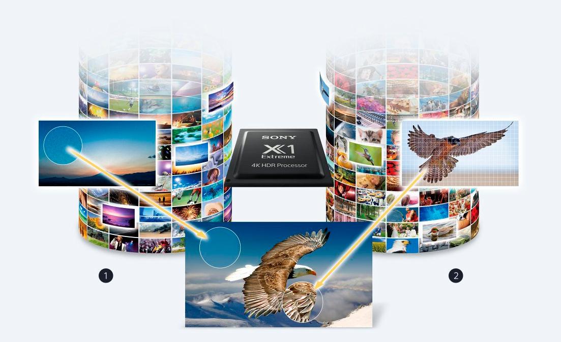 obzor-televizorov-sony-novyjj-processor