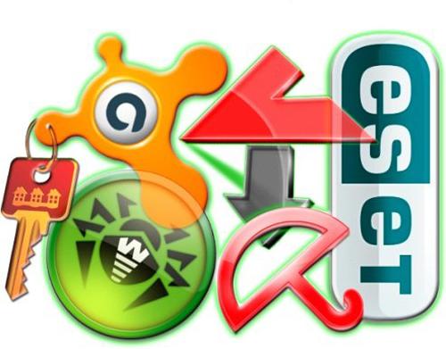 samye-poleznye-programmy-dlya-pk-antivirusy