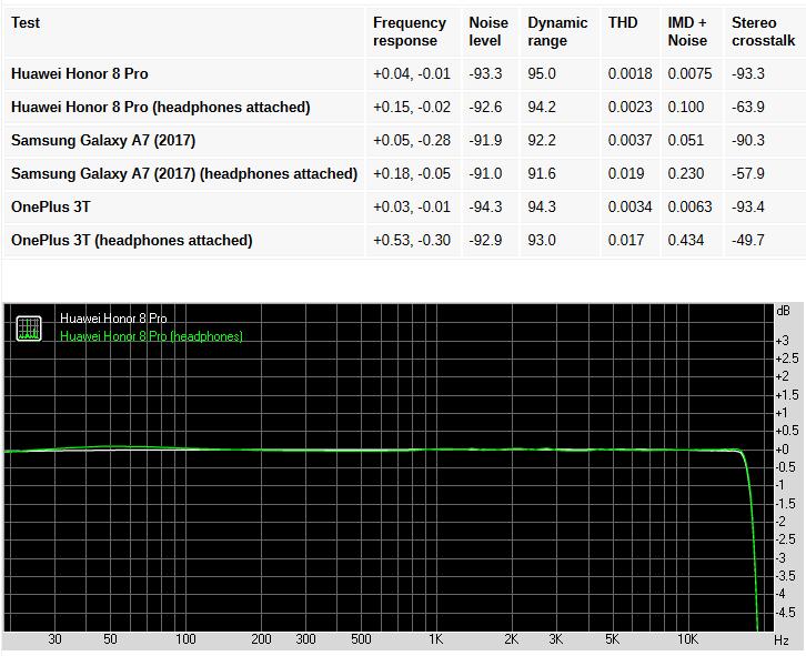 test-audio
