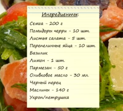 Необхідні інгредієнти