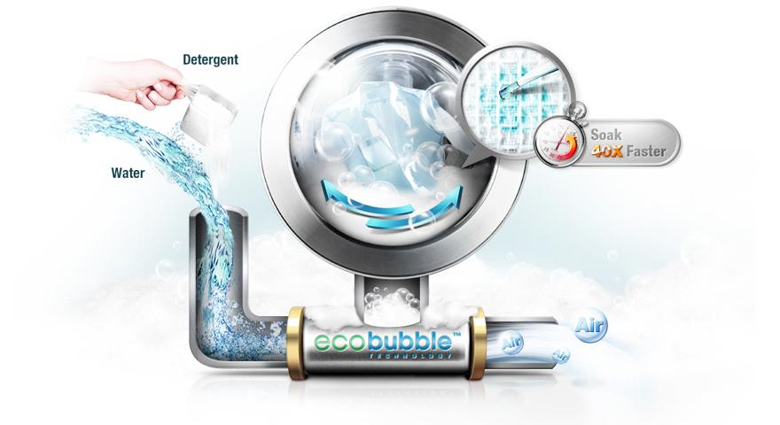 Обзор стиральной машины Samsung WW70K62E69WDUA - технология ecobubble