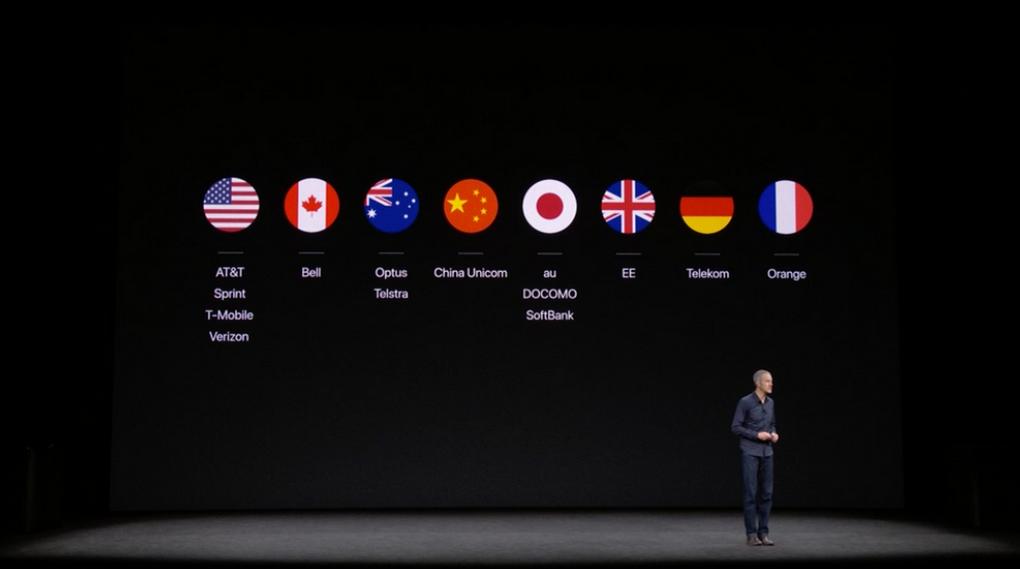 Apple Watch Series 3-SMART-часы география продаж