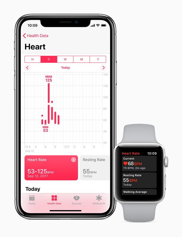 Apple Watch Series 3-heart
