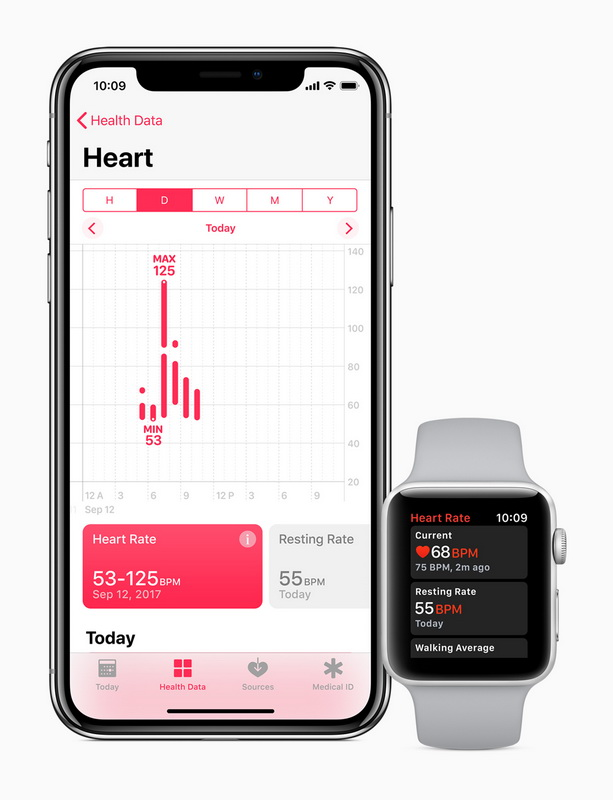Apple Watch Series 3-heart