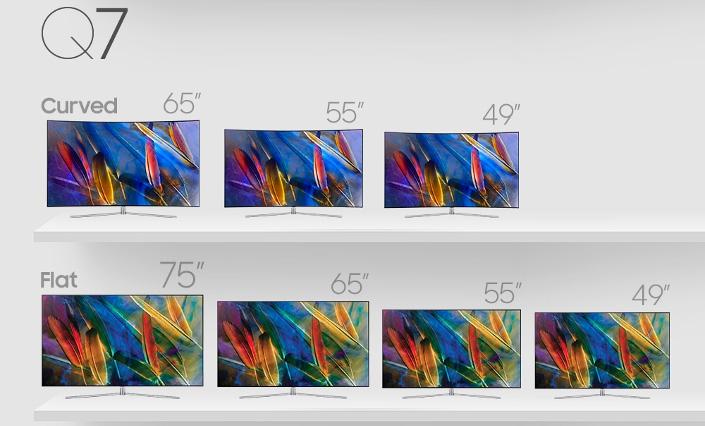 Samsung QLED TV-серия Q7