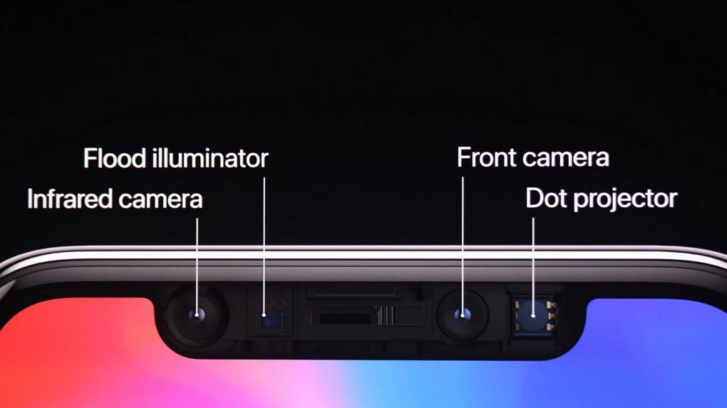 iPhone X-верх экрана