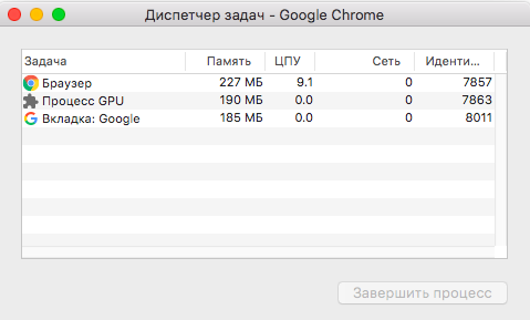 16 секретных возможностей браузера Google Chrome для Windows и Mac - Диспетчер задач (2)