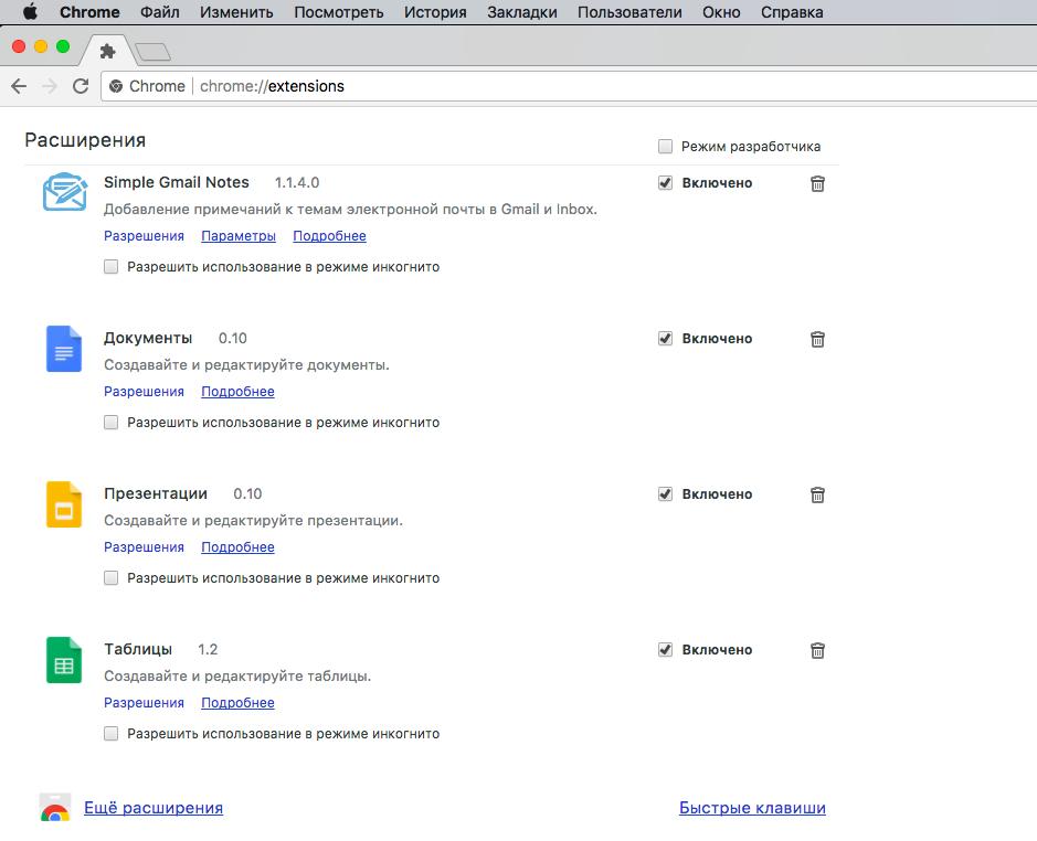 16 секретных возможностей браузера Google Chrome для Windows и Mac - Горячие клавиши для работы с расширениями