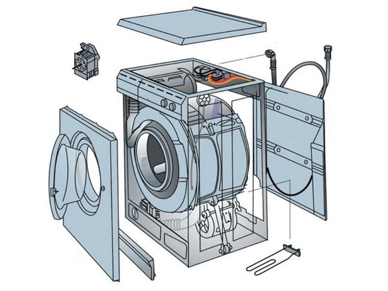 Как устроена стиральная машина_принцип работы - принцип работы стиральной машины