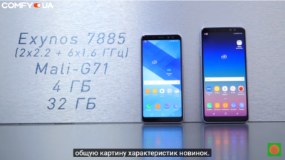 Можливості Samsung Galaxy A