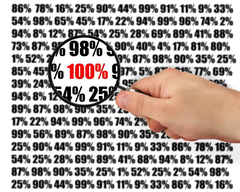 Перфекционизм-100%