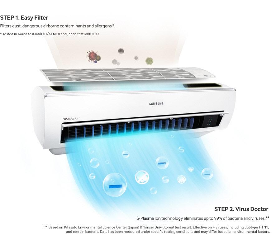 Обзор новых кондиционеров Samsung с инновационной технологией Wind Free - virus doctor