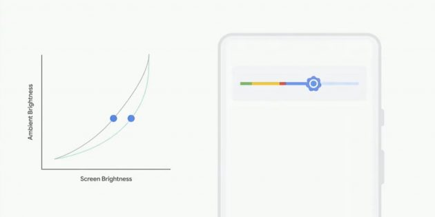 Android P-Adaptive Brightness