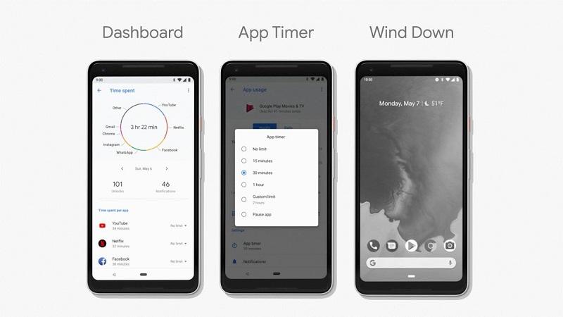 Dashboard Wind Down и App Timer-новости