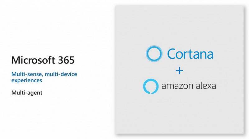 Интеграция Cortana и Alexa-новости