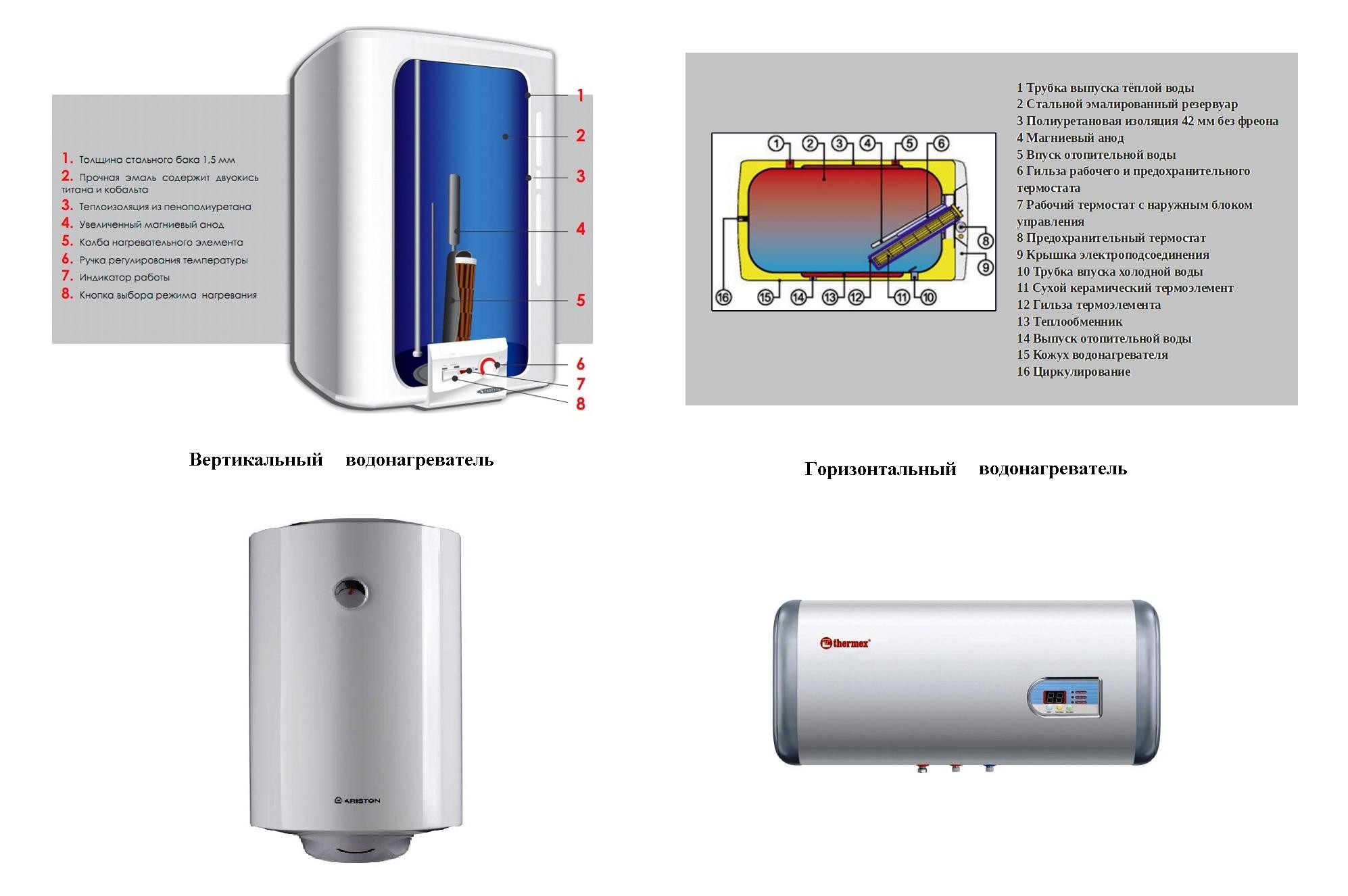 Безопасны ли водонагреватели 2