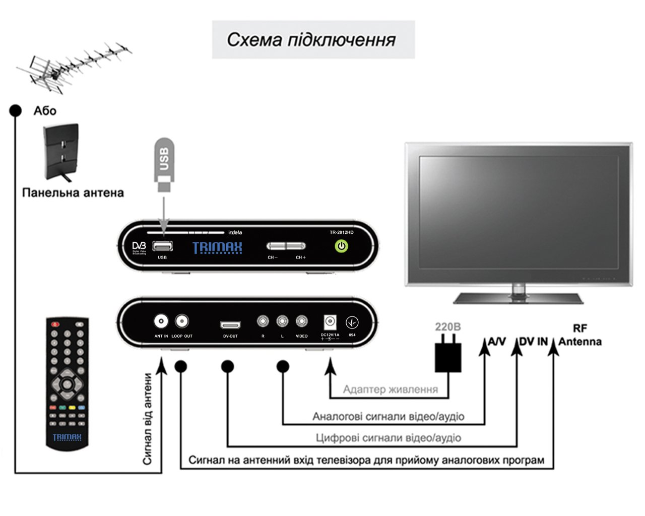 Новое поколение эфирного телевидения_цифровое качество формата Т2 - как подключить т2