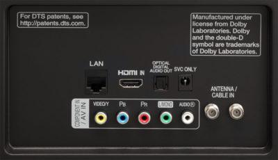 Back Panel (задняя панель смарт ТВ с интерфейсными разъемами для подключения