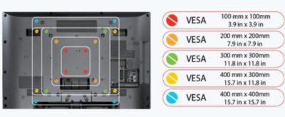 VESA-Standart (стандарт креплений VESA)