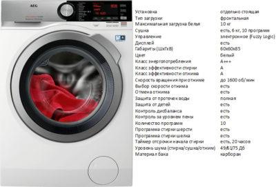 AEG L7WEC166R (пральна машина AEG L7WEC166R)