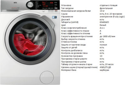 AEG L7WEC166R (стиральная машина AEG L7WEC166R)