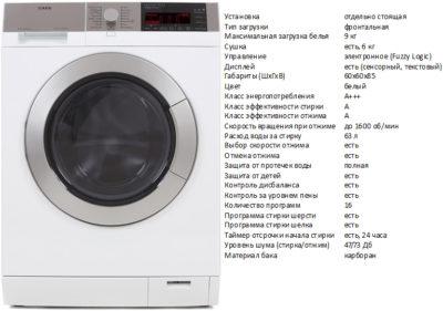 AEG L98699FL (пральна машина AEG L98699FL)