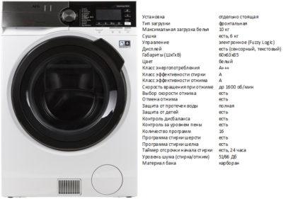 AEG L9WBC61B (пральна машина AEG L9WBC61B)
